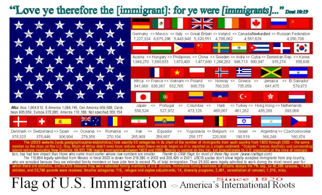 A Nation of Immigrants